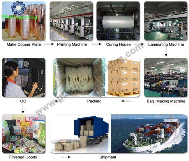 Printed Kraft Paper Zipper Bags Food Packaging Stan 060